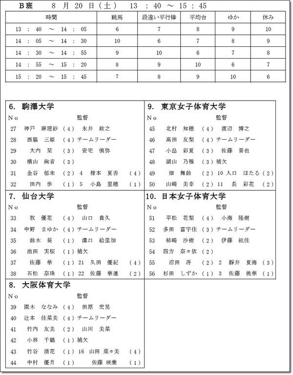 インカレ名簿12