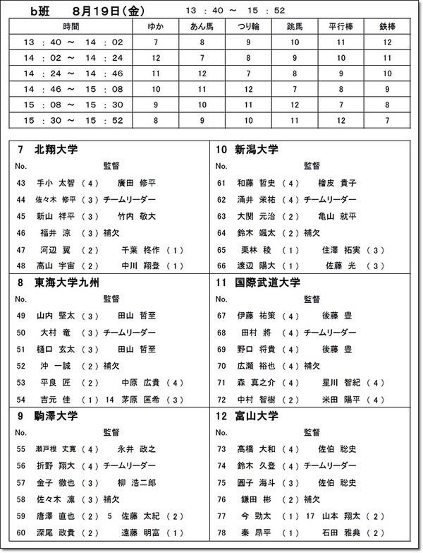 インカレ名簿2