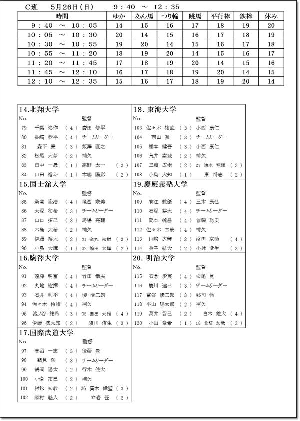 ●東インカレ5.11-4