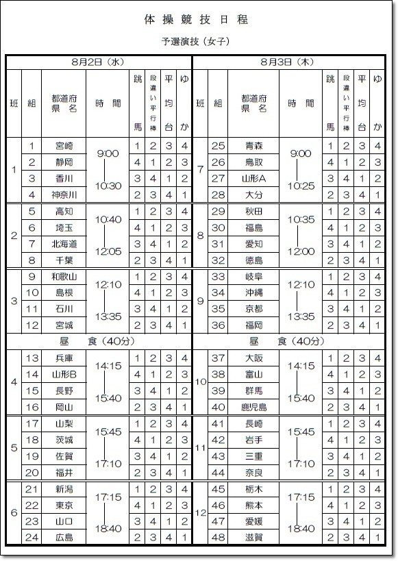 ☆高校総体演技順2