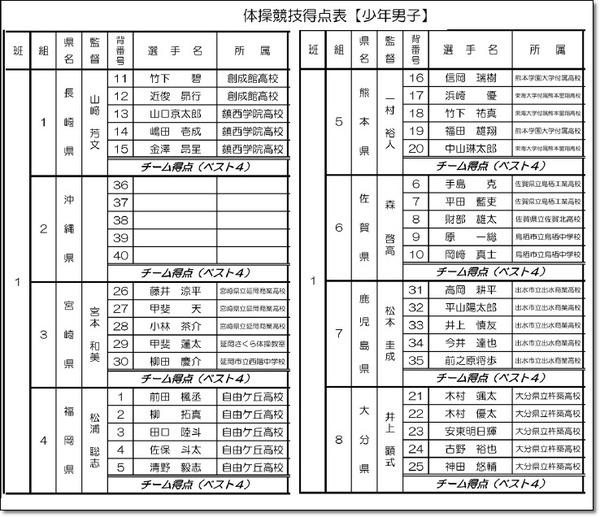 九州ブロックプログラム5