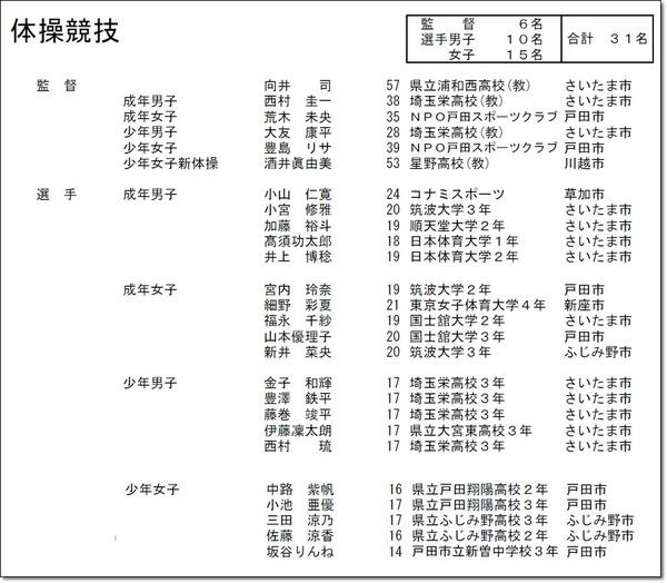 埼玉県選手団名簿