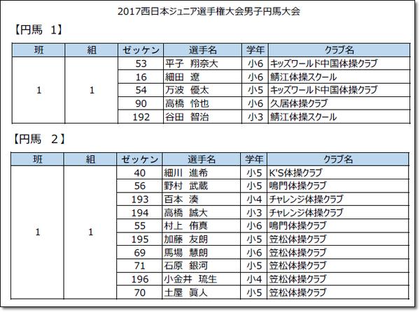 〇西ジュニア選手7