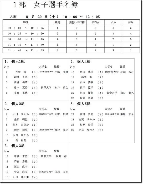 インカレ名簿11