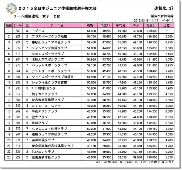 全日本ジュニア30-1