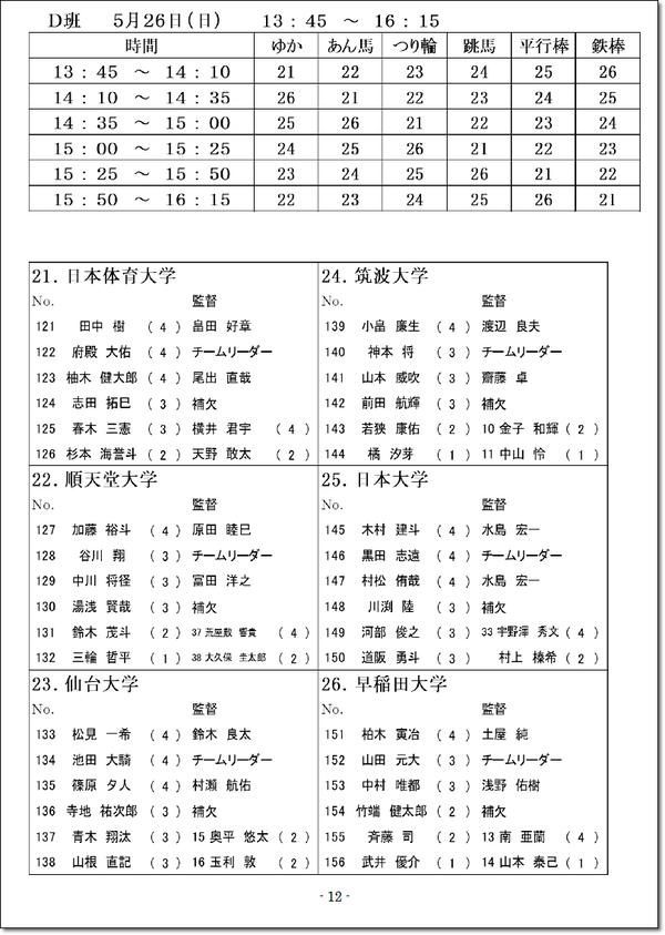 ●東インカレ5.11-5