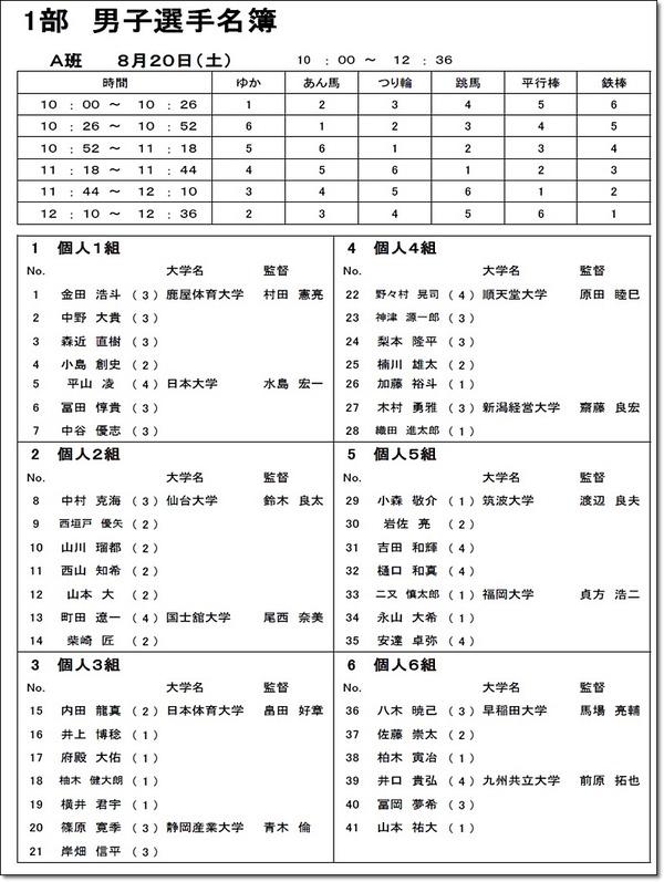 インカレ名簿4