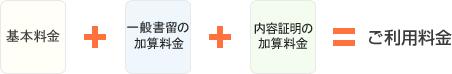 f:id:hikikomoriforest:20170106163848p:plain