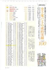 住みたい田舎ベストランキング(カラーコピー)0004
