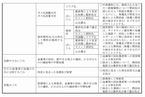 ごみ処理基本計画策定指針(環境省)2016_14