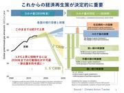 JCIwebinar20200728国内_04