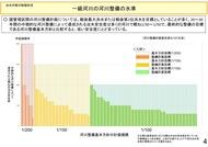 資料1-3_03