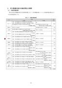 2-5荒川水系河川整備計画(200603)_02
