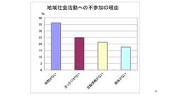 東松山市市民環境会議当日資料_09a