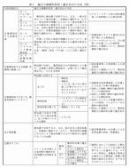 ごみ処理基本計画策定指針(環境省)2016_13