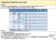 資料1-2_04