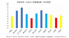 東松山市市民環境会議当日資料_14b