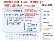 台風19号から見える河川災害の特徴と課題_06