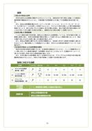東松山市総合振興計画審議会資料20201102_14