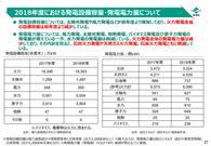 電気事業温暖化対策評価資料集_8
