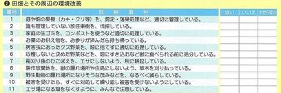 丹南地域鳥獣害対策マニュアル(イノシシ編)2011年2月_ページ_6