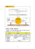 川越市協働指針(第3版))_2