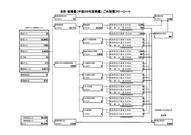 東松山市ゴミ処理フローシート(2013年度)