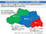 埼玉県内におけるまちづくりの現状20200911_8