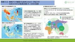 自然エネルギー財団202002_10