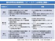 埼玉県内におけるまちづくりの現状20200911_9