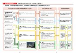 環境配慮ガイドラインチェックシート【小規模出力版】(案)_01