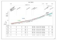 荒中右整備計画(県)付図_18