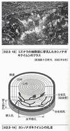 図13・14