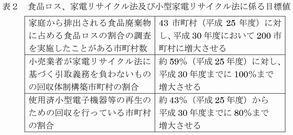 ごみ処理基本計画策定指針(環境省)2016_5