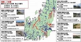 7水系4213億円
