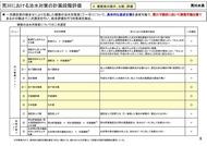 関係都県知事意見_04