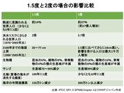 小西雅子(WWFジャパン)_03