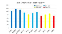 東松山市市民環境会議当日資料_13c
