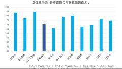 東松山市市民環境会議当日資料_14djpg
