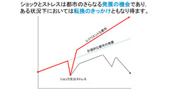 RC取組説明資料04-1_5
