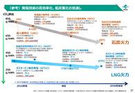 電気事業温暖化対策評価資料集_15