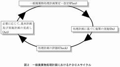 ごみ処理基本計画策定指針(環境省)2016_2