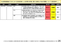 20150828参考資料_09