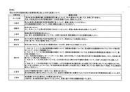 関係都県知事意見_06