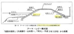 「越水に対する耐久性の高い堤防」への想い(水木靖彦)_01