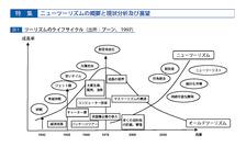 図ニューツーリズムの概要と現状分析及び展望20120818-172804-4454
