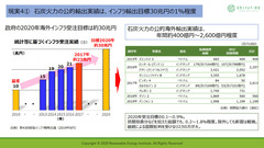 自然エネルギー財団202002_07