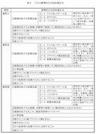 ごみ処理基本計画策定指針(環境省)2016_12