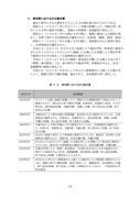 2017年県地域強靱化計画_03