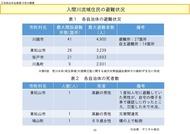 令和元年台⾵第19号を踏まえた_09